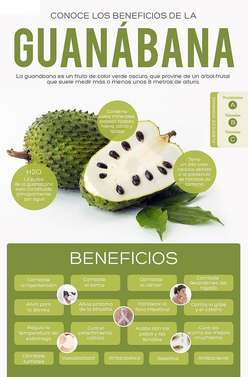 propiedades de la guanabana cancer